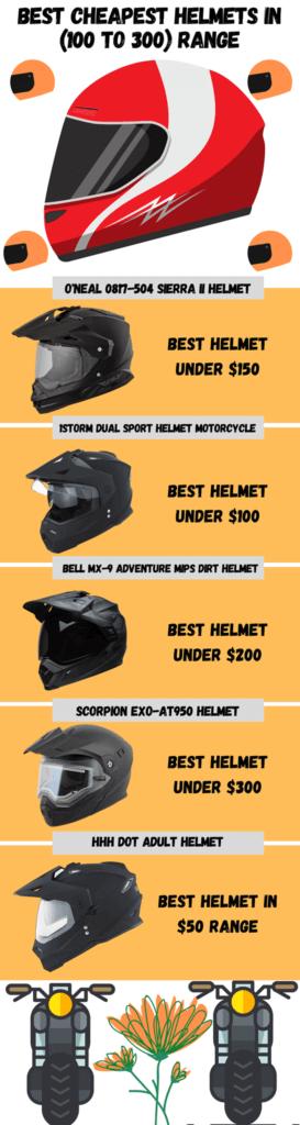 Cheapest Dual Sports Helmet Lists